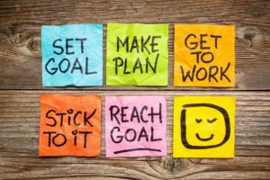 graphic showing five steps to goal-setting (e.g. set goal, make plan, etc.)